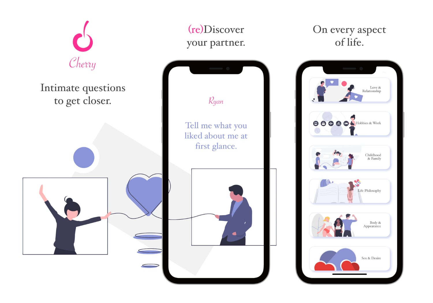 Millefeuille Agency - Cherry App iPhone - Questions for couples